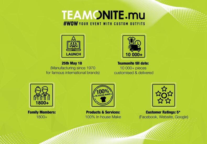 Teamonite Information